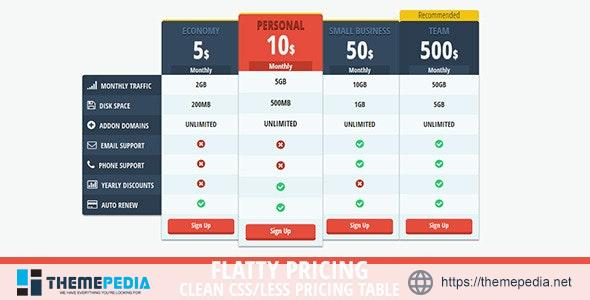 Flat Price – Flat UI Pricing Table – [Codecanyon Scripts]
